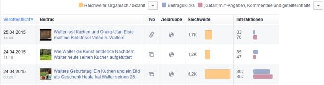Facebook-Statistik.
